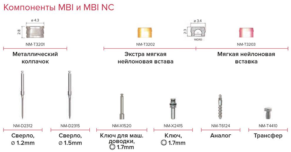 Noris_Product_Catalog_2016_v4_RU.indd