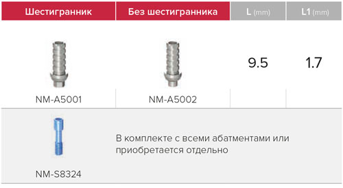 31_temp_abutments_TITANIUM_ru