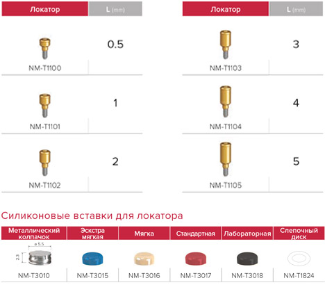 Noris_Catalog_IN_updateдля ПДФ.indd
