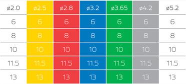 61_drills_types