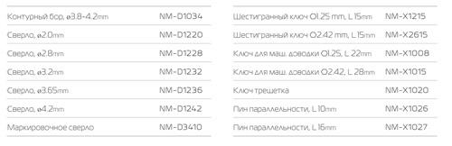 61_kit_mini_ru